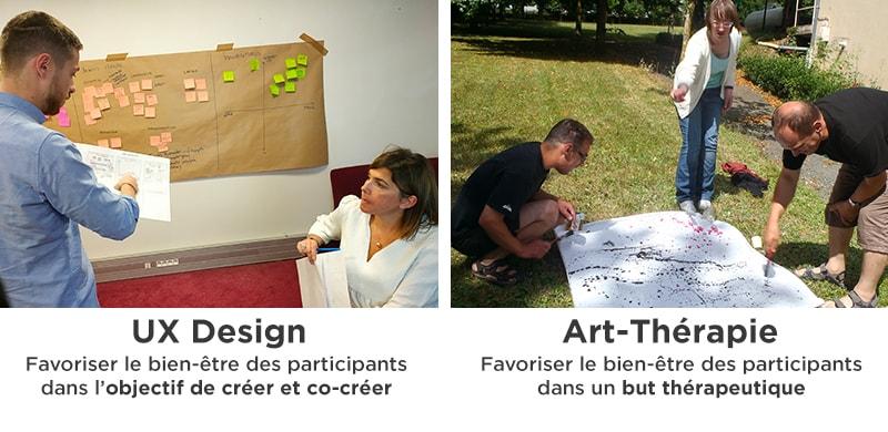 UX vs Art-thérapie : le bien-être