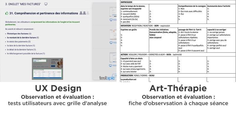 UX vs Art-Thérapie : l'observation